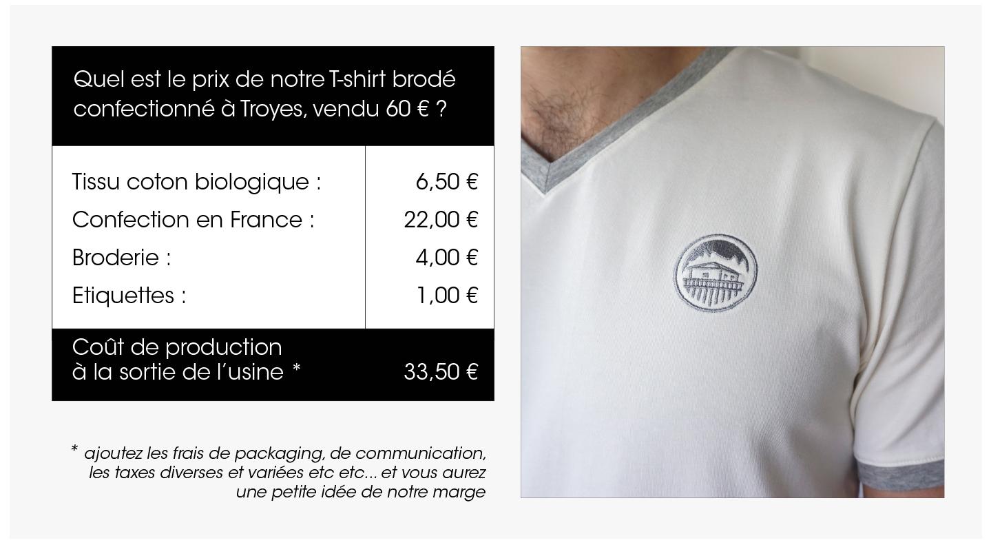t-shirt coton bio cout de production