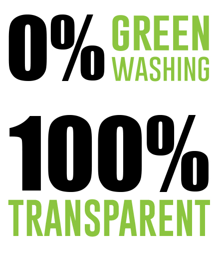 zero green washing